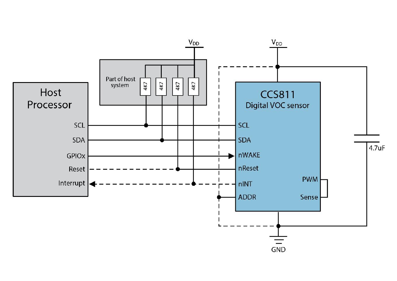 CCS811 Gas Sensor Solution
