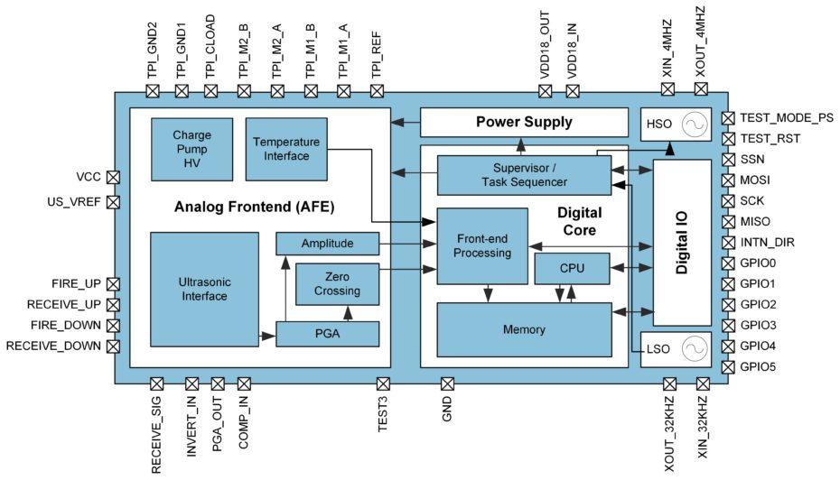 AS6040 Block Diagram