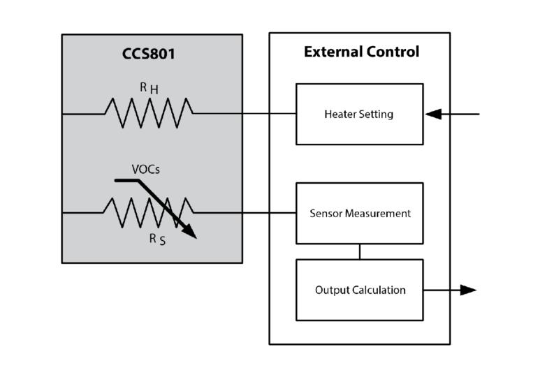 CCS801 Block Diagram