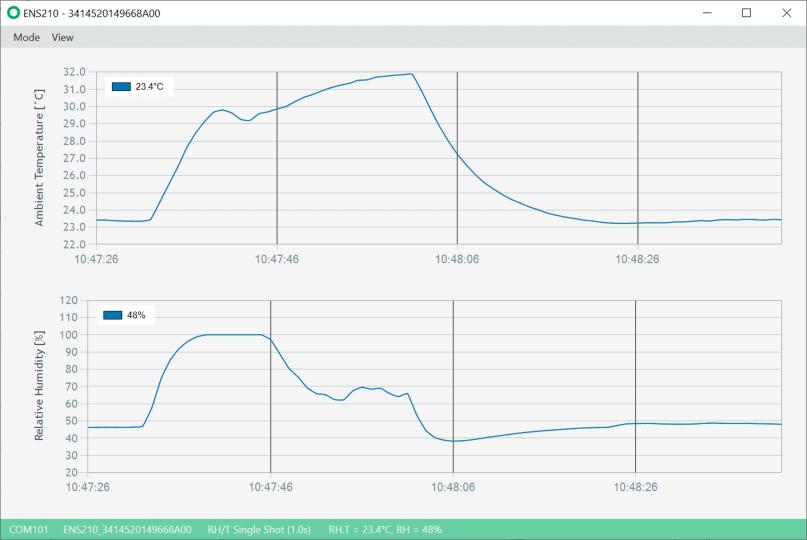 ENSDasboard_ENS210_Measurement